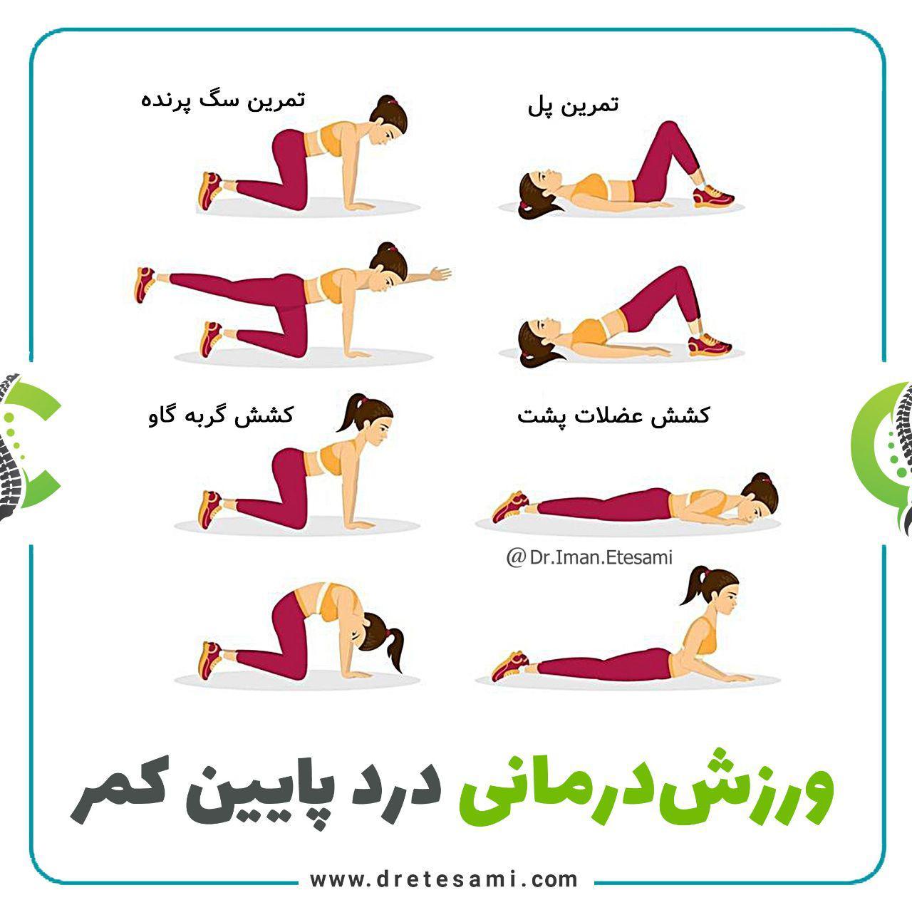4 تمرین برای درد پایین کمر